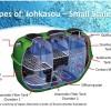 Công nghệ xử lý nước thải sinh hoạt tại nguồn của JOHKASU- Nhật Bản do Viet Sing thi công